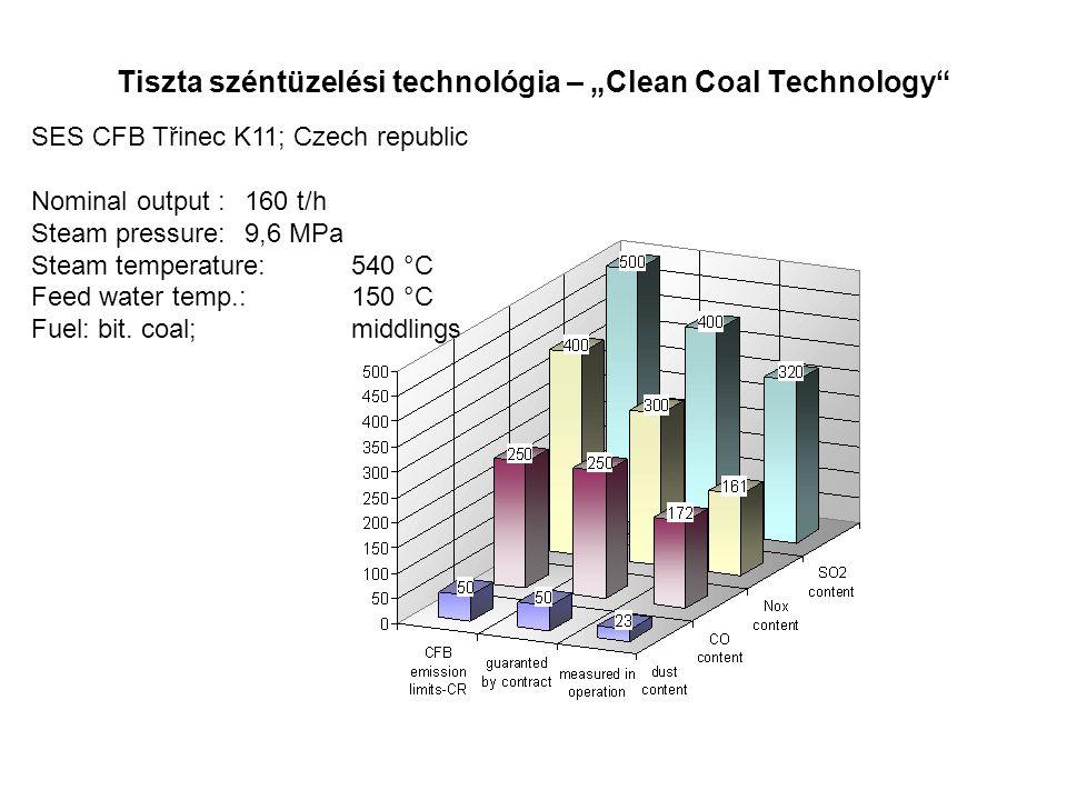 """Tiszta széntüzelési technológia – """"Clean Coal Technology"""