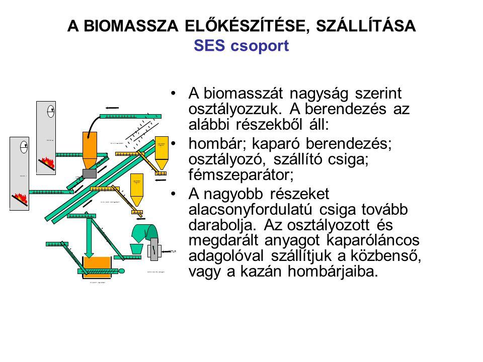 A BIOMASSZA ELŐKÉSZÍTÉSE, SZÁLLÍTÁSA SES csoport
