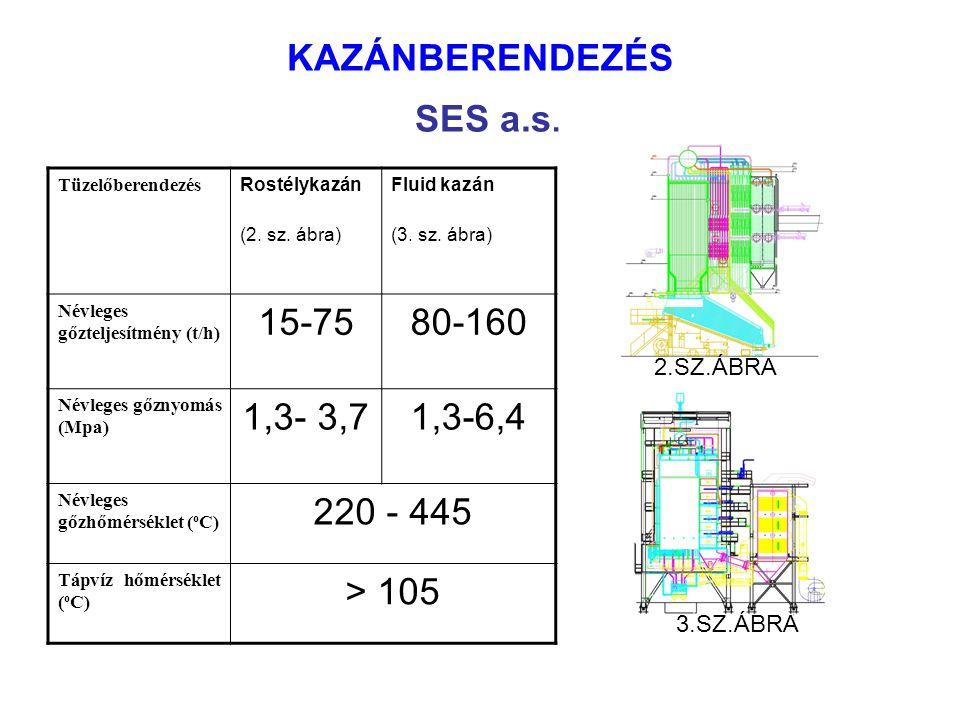 KAZÁNBERENDEZÉS SES a.s.