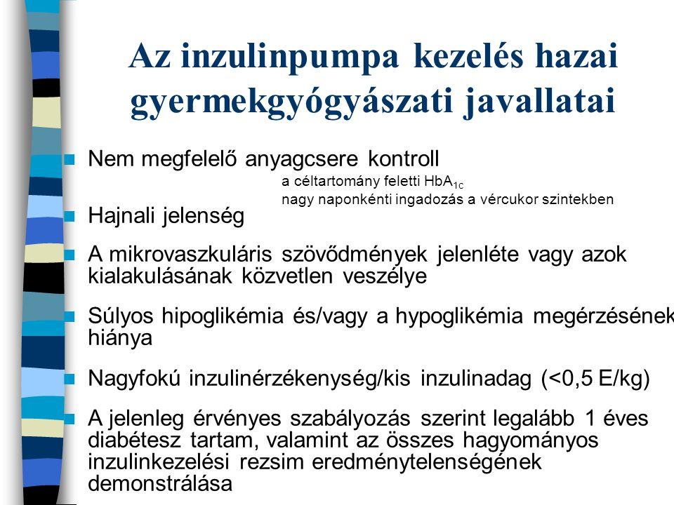 Az inzulinpumpa kezelés hazai gyermekgyógyászati javallatai