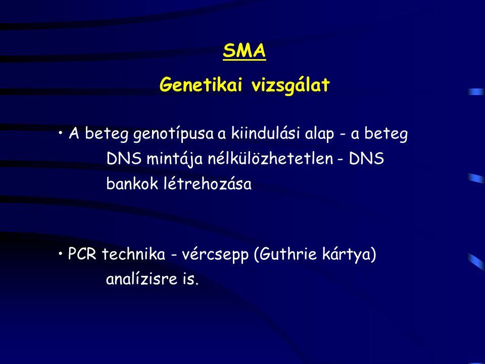 SMA Genetikai vizsgálat