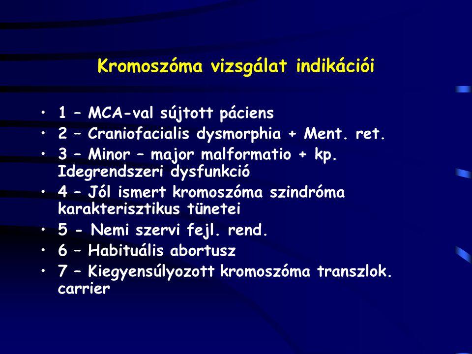 Kromoszóma vizsgálat indikációi