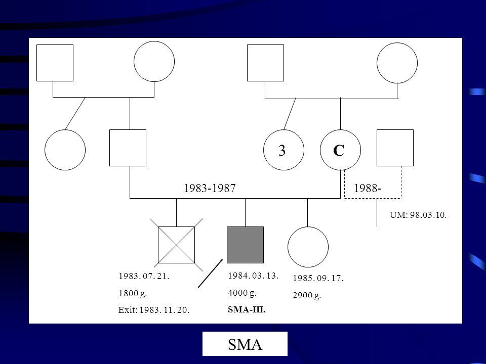 3 C. 1983-1987. 1988- UM: 98.03.10. 1983. 07. 21. 1800 g. Exit: 1983. 11. 20. 1984. 03. 13. 4000 g.