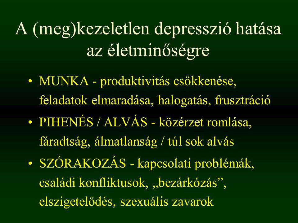 A (meg)kezeletlen depresszió hatása az életminőségre