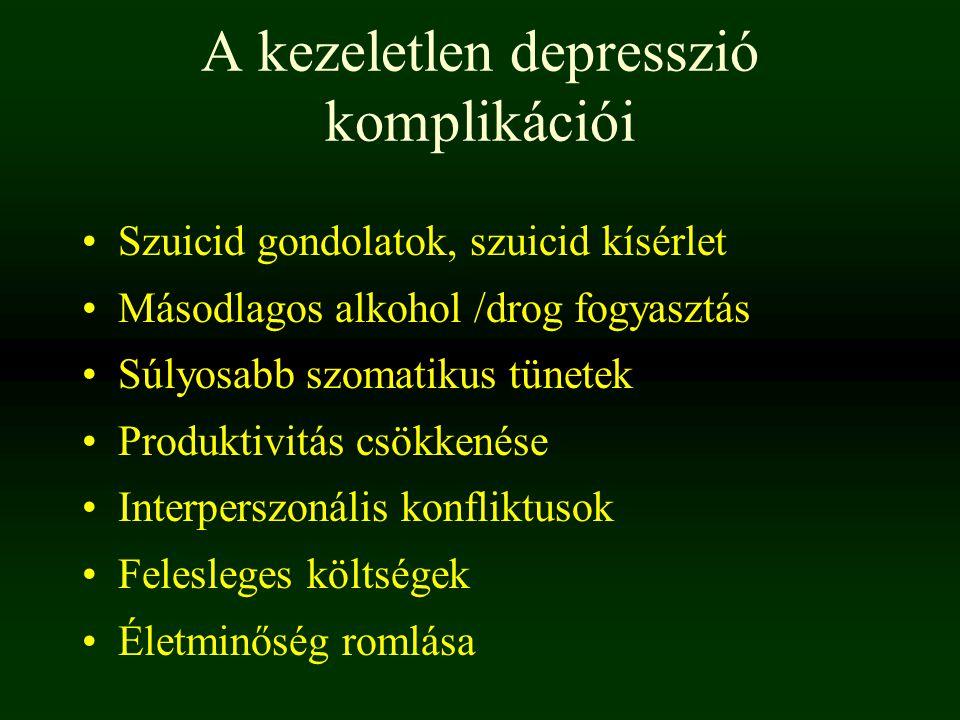 A kezeletlen depresszió komplikációi