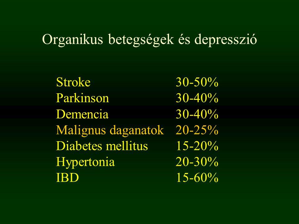 Organikus betegségek és depresszió