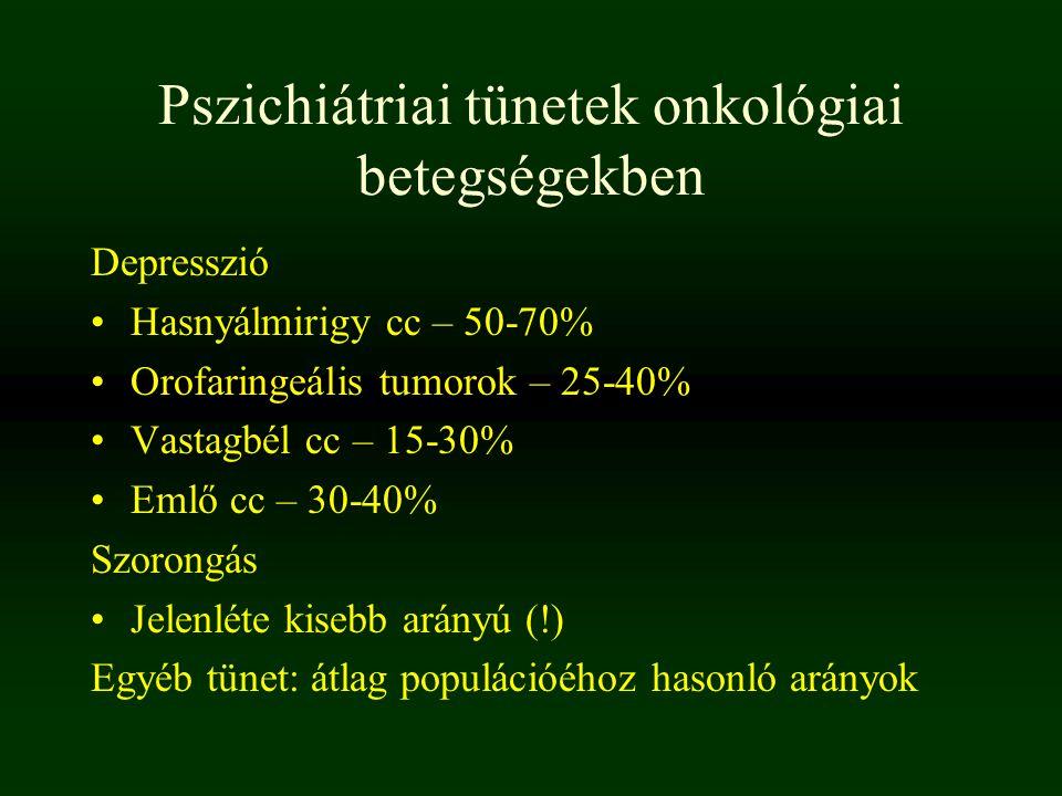 Pszichiátriai tünetek onkológiai betegségekben