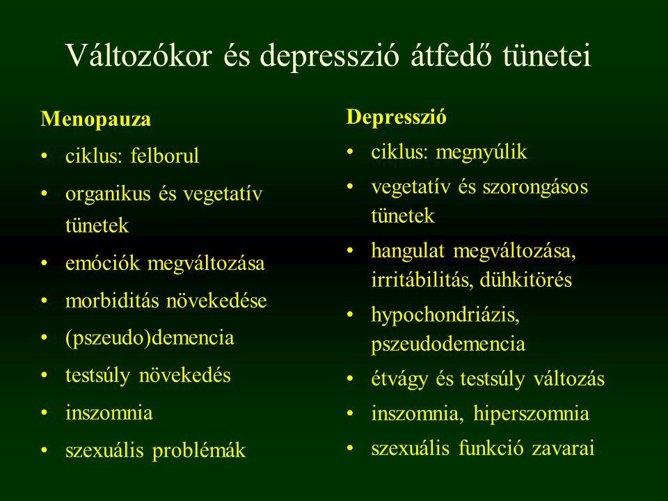Változókor és depresszió átfedő tünetei