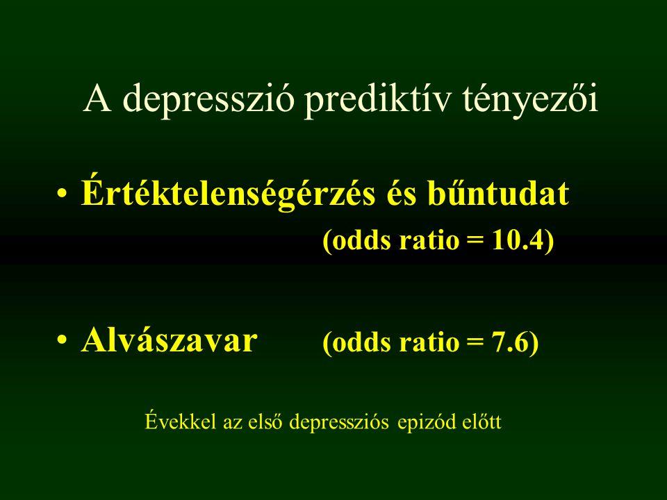 A depresszió prediktív tényezői