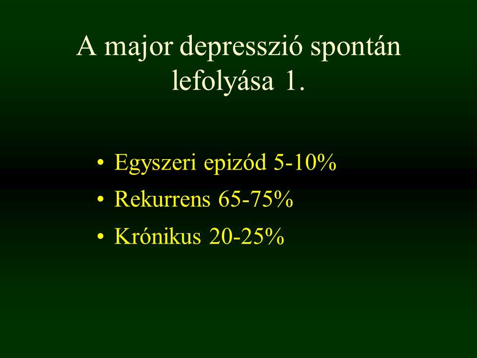 A major depresszió spontán lefolyása 1.