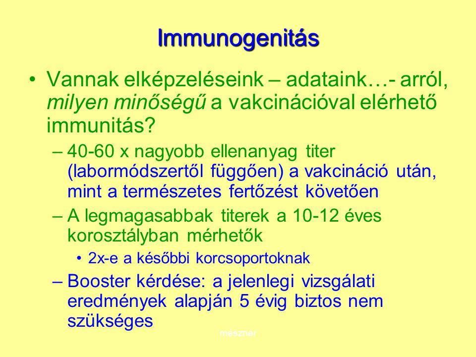 Immunogenitás Vannak elképzeléseink – adataink…- arról, milyen minőségű a vakcinációval elérhető immunitás