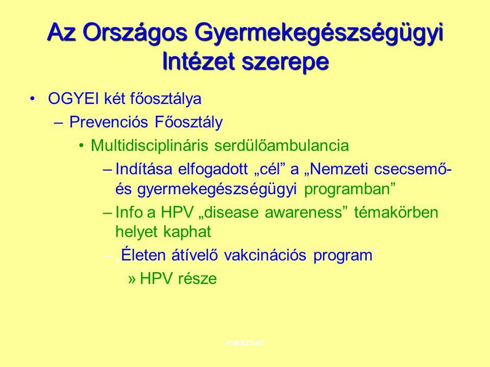 Az Országos Gyermekegészségügyi Intézet szerepe