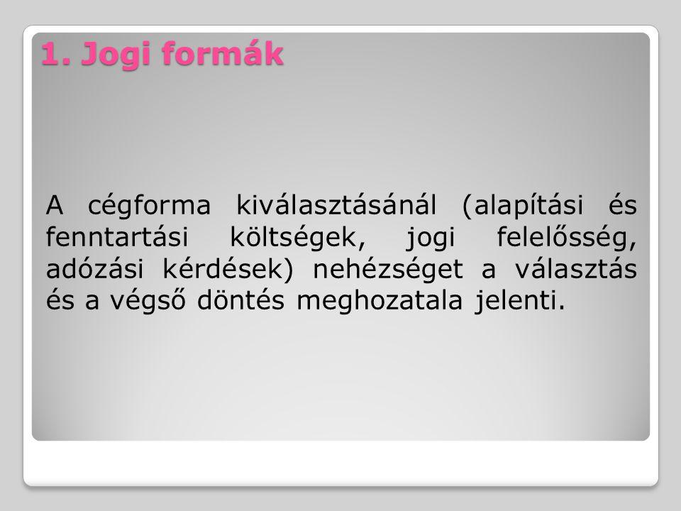 1. Jogi formák