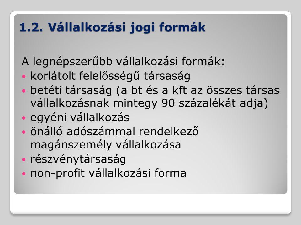 1.2. Vállalkozási jogi formák