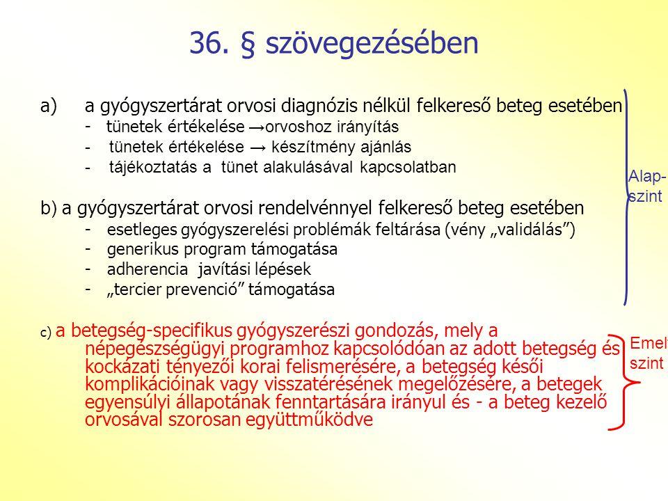 36. § szövegezésében a gyógyszertárat orvosi diagnózis nélkül felkereső beteg esetében. - tünetek értékelése →orvoshoz irányítás.