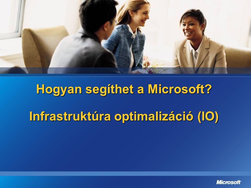 Hogyan segíthet a Microsoft Infrastruktúra optimalizáció (IO)
