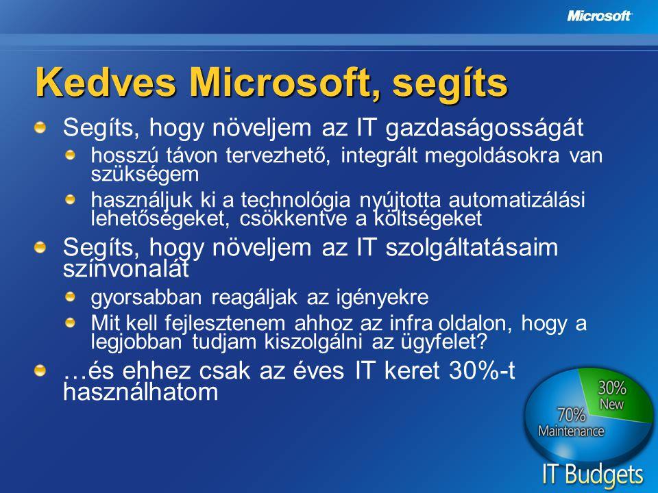 Kedves Microsoft, segíts