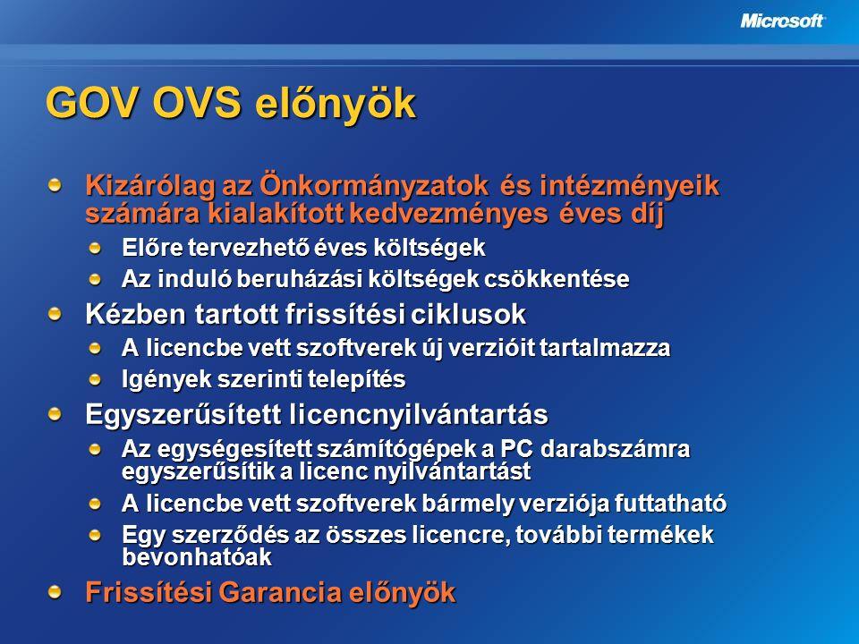 GOV OVS előnyök Kizárólag az Önkormányzatok és intézményeik számára kialakított kedvezményes éves díj.