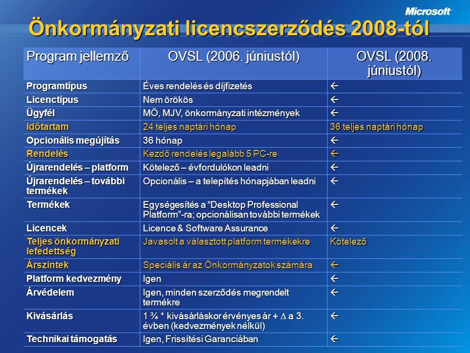 Önkormányzati licencszerződés 2008-tól