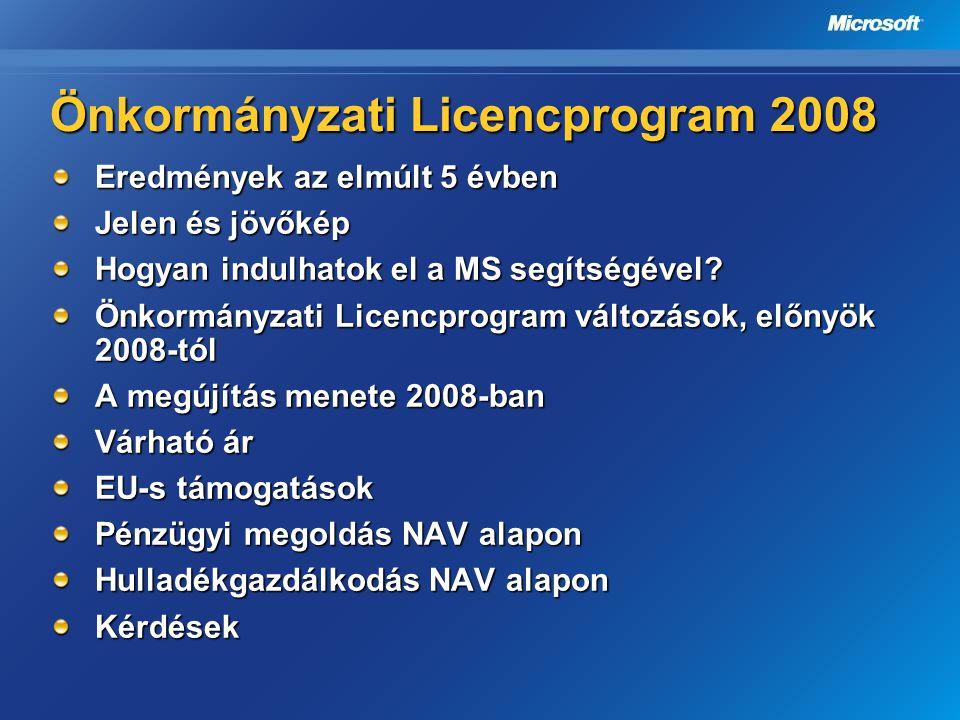Önkormányzati Licencprogram 2008