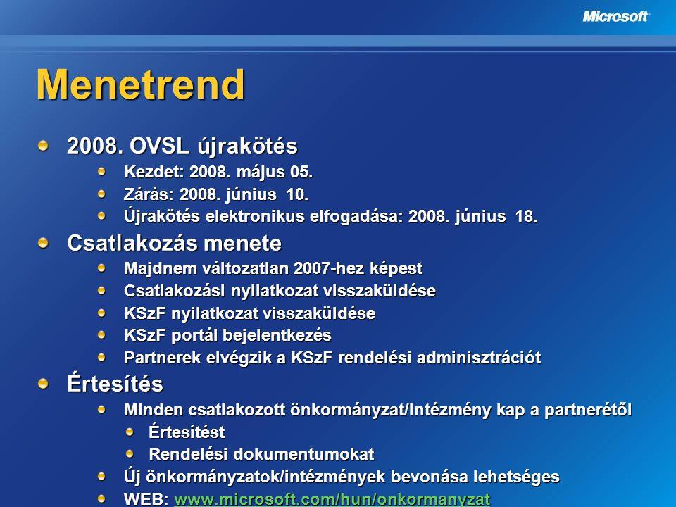 Menetrend 2008. OVSL újrakötés Csatlakozás menete Értesítés
