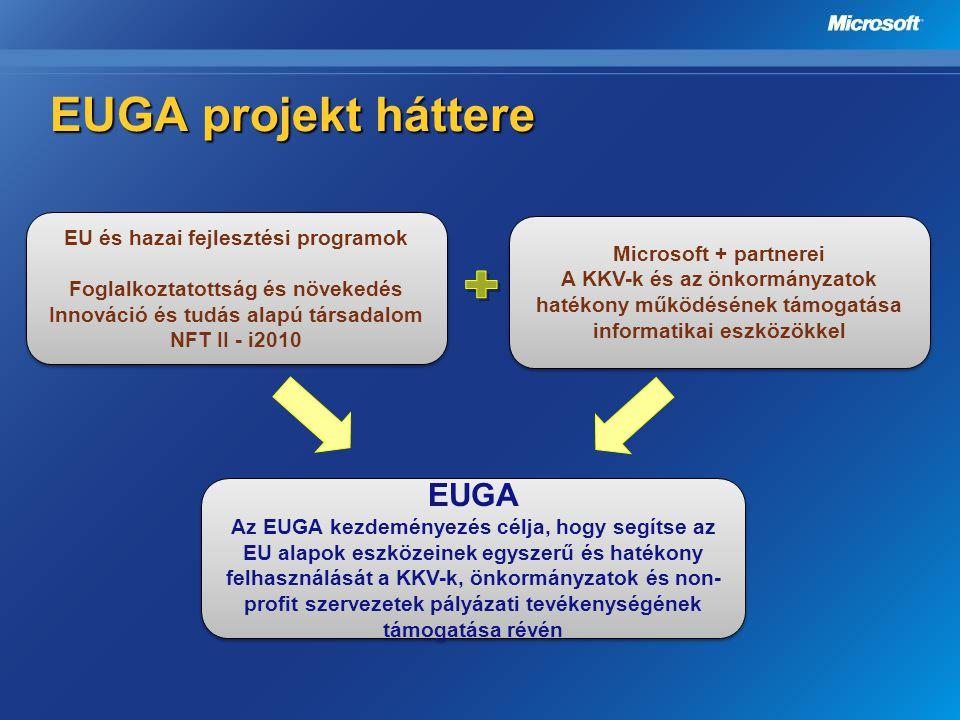 EUGA projekt háttere + EUGA EU és hazai fejlesztési programok