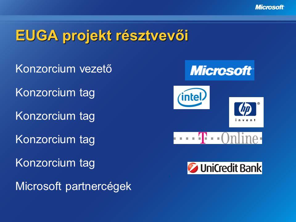 EUGA projekt résztvevői