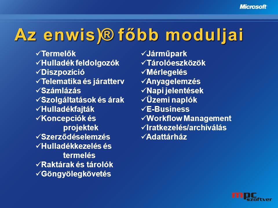 Az enwis)® főbb moduljai