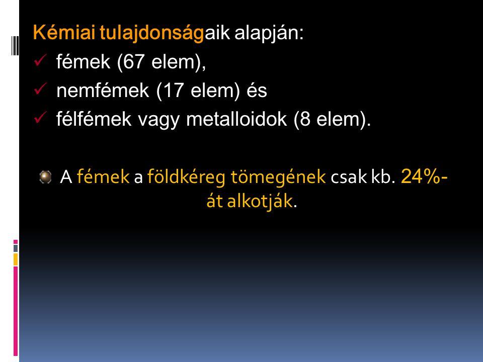 A fémek a földkéreg tömegének csak kb. 24%- át alkotják.