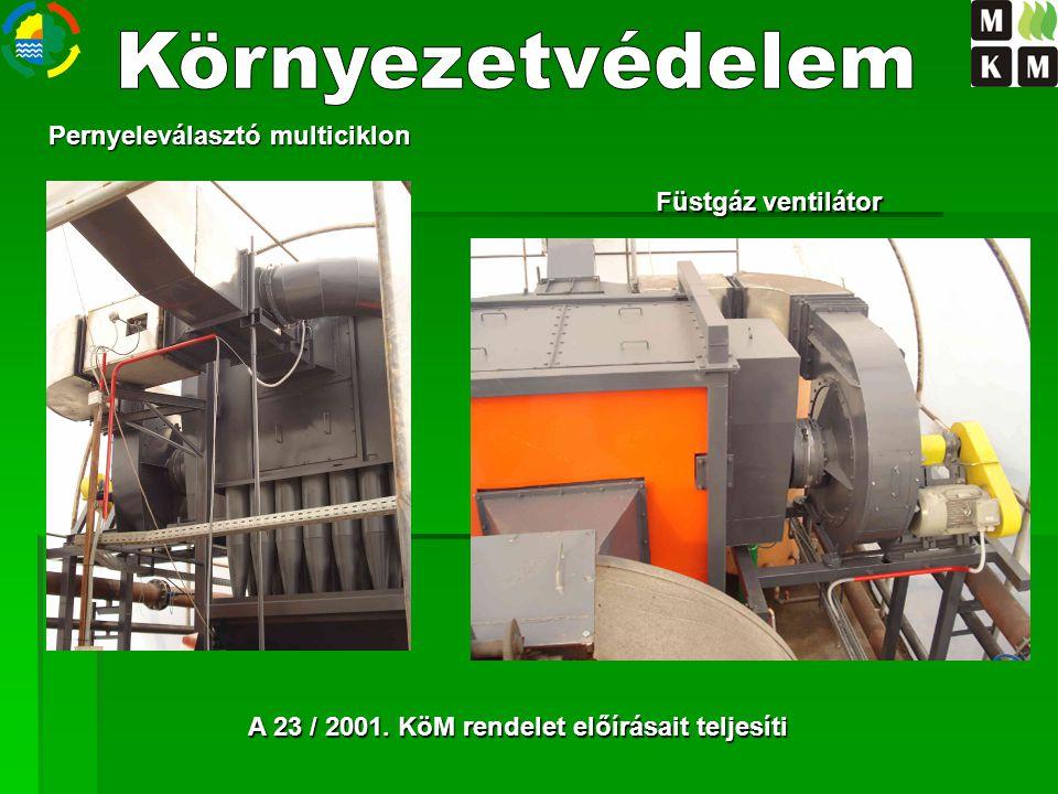 Környezetvédelem Pernyeleválasztó multiciklon Füstgáz ventilátor