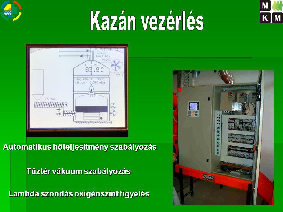 Kazán vezérlés Automatikus hőteljesítmény szabályozás