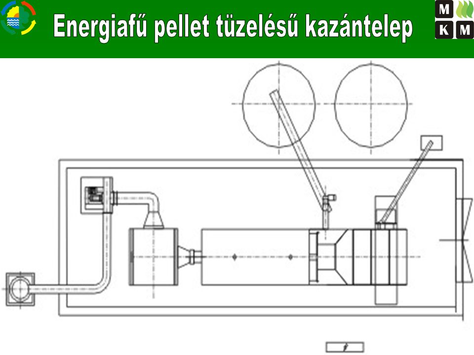 Energiafű pellet tüzelésű kazántelep