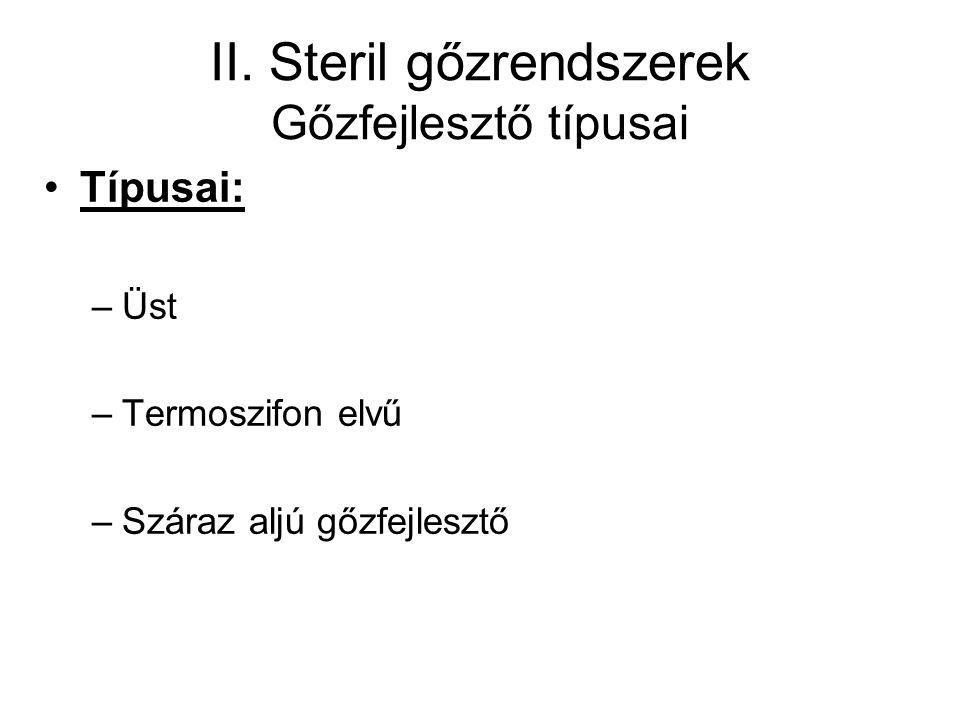 II. Steril gőzrendszerek Gőzfejlesztő típusai