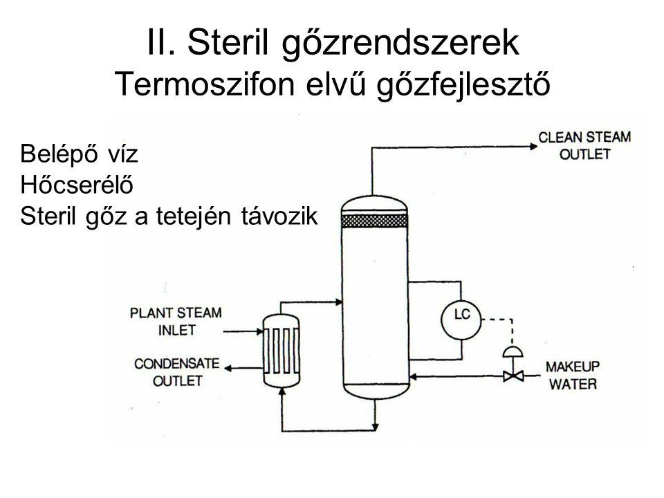 II. Steril gőzrendszerek Termoszifon elvű gőzfejlesztő
