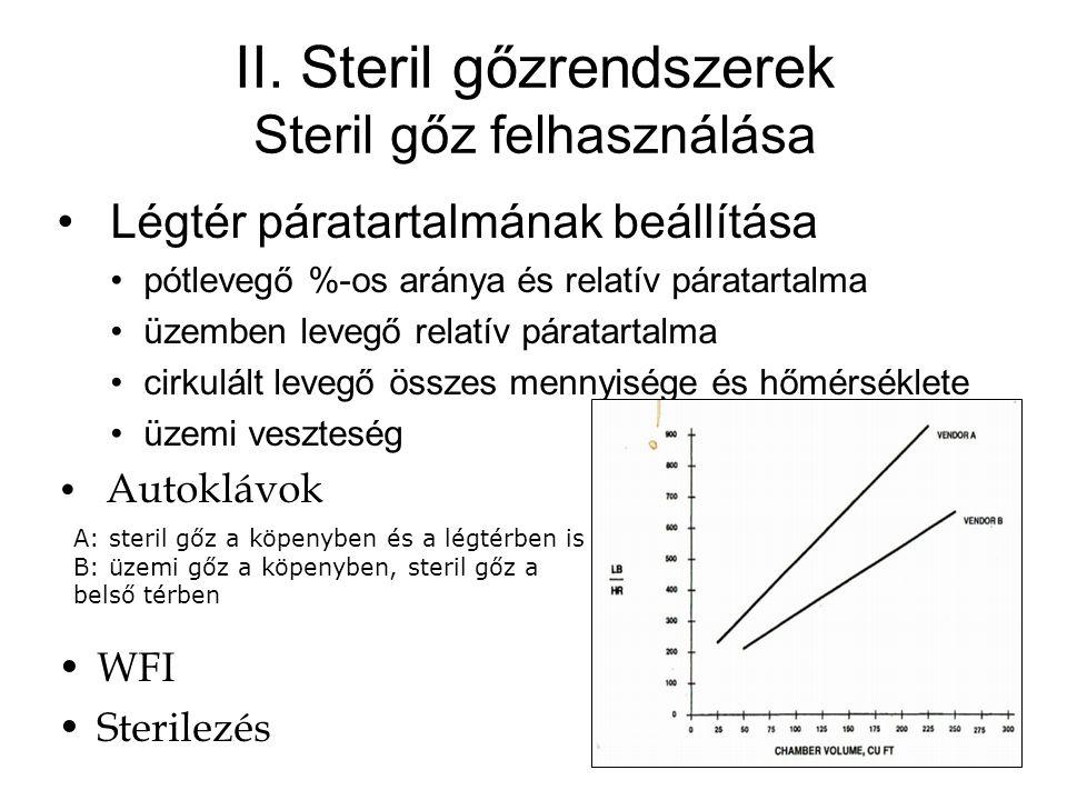 II. Steril gőzrendszerek Steril gőz felhasználása