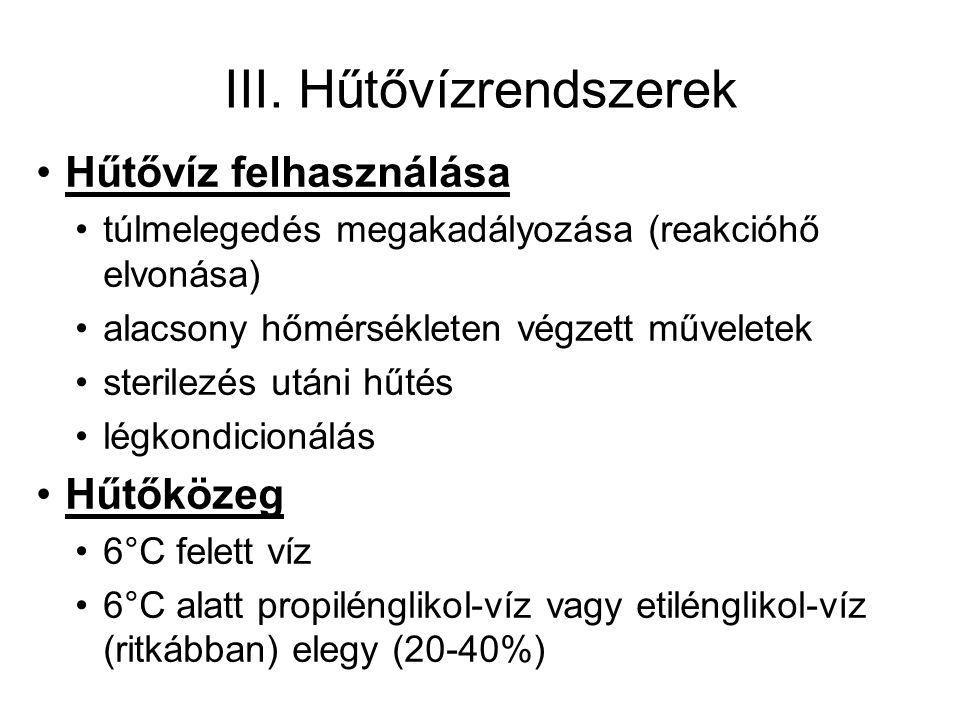 III. Hűtővízrendszerek