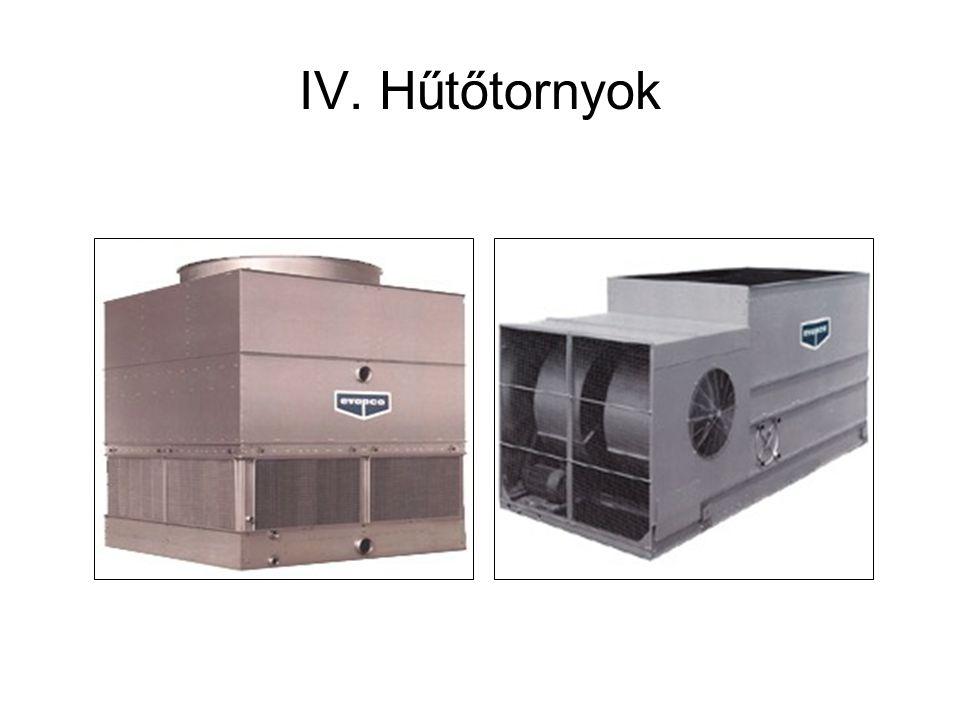 IV. Hűtőtornyok
