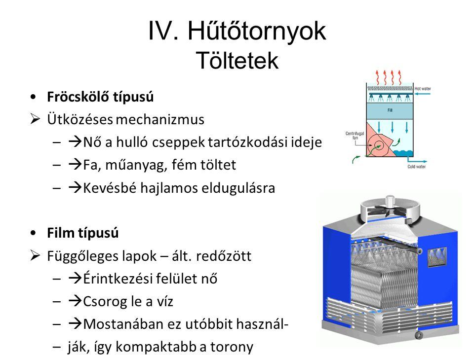 IV. Hűtőtornyok Töltetek