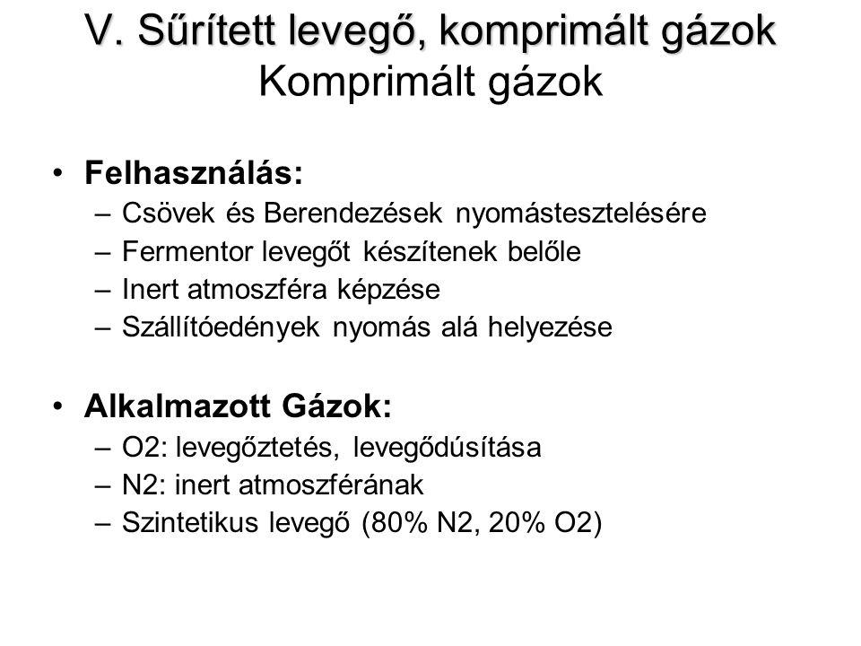 V. Sűrített levegő, komprimált gázok Komprimált gázok
