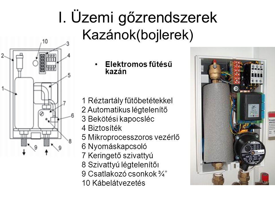 I. Üzemi gőzrendszerek Kazánok(bojlerek)