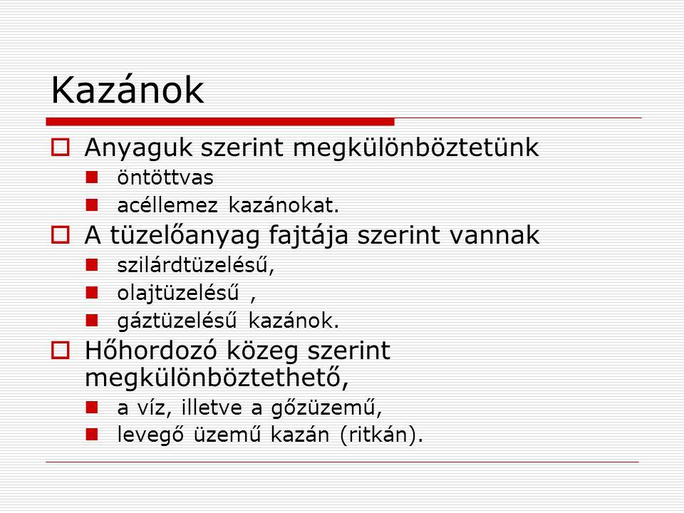 Kazánok Anyaguk szerint megkülönböztetünk