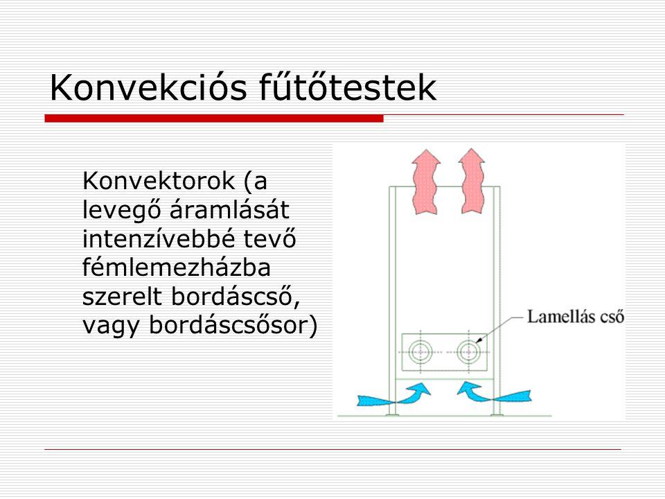 Konvekciós fűtőtestek