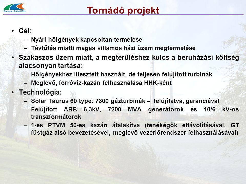 Tornádó projekt Cél: Nyári hőigények kapcsoltan termelése. Távfűtés miatti magas villamos házi üzem megtermelése.