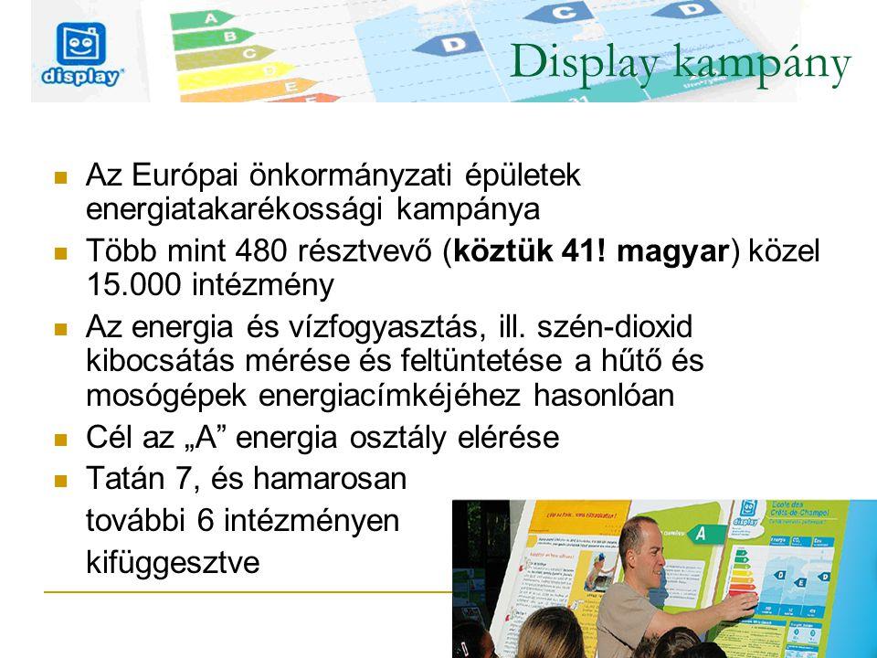 Display kampány Az Európai önkormányzati épületek energiatakarékossági kampánya. Több mint 480 résztvevő (köztük 41! magyar) közel 15.000 intézmény.