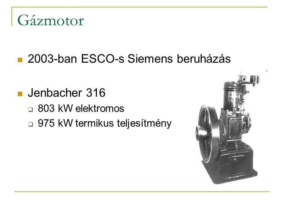 Gázmotor 2003-ban ESCO-s Siemens beruházás Jenbacher 316