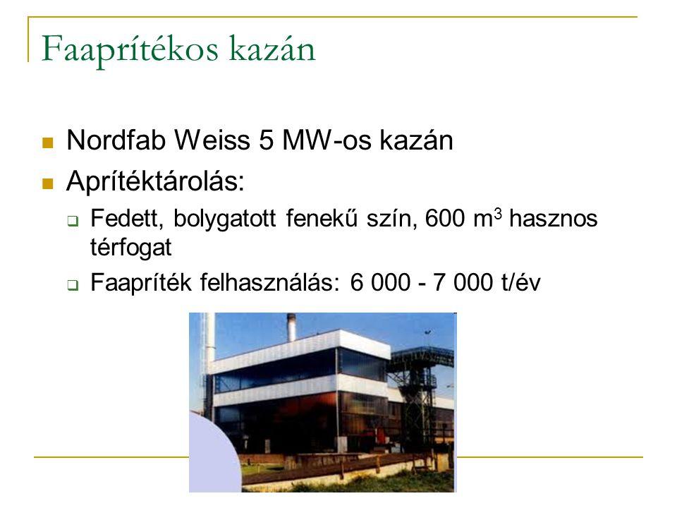 Faaprítékos kazán Nordfab Weiss 5 MW-os kazán Aprítéktárolás: