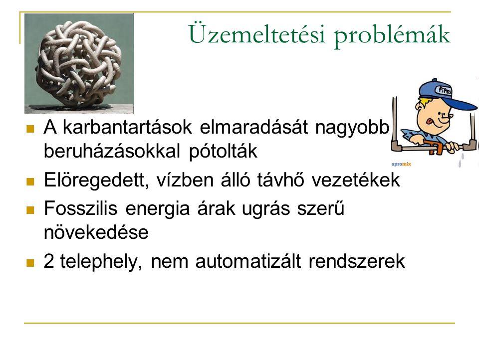 Üzemeltetési problémák