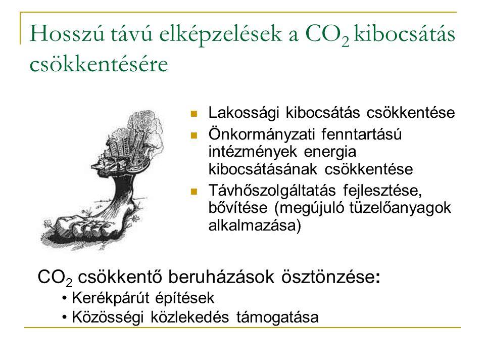 Hosszú távú elképzelések a CO2 kibocsátás csökkentésére
