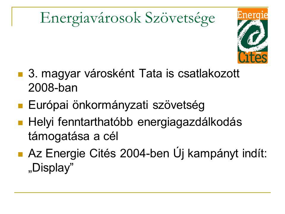 Energiavárosok Szövetsége