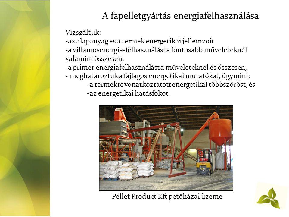 Pellet Product Kft petőházai üzeme